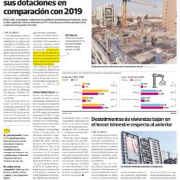 Mayores constructoras reducen en hasta 40% sus dotaciones en comparación con 2019