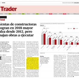 Ventas de constructoras logran en 2018 mayor alza desde 2012, pero bajan obras a ejecutar