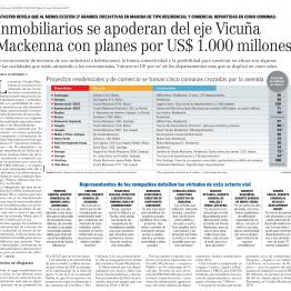 Inmobiliarias se apoderan del eje Vicuña Mackenna con planes pos US$ 1.000 millones