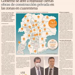 Gobierno se abre a reanudar ciertas obras de construcción privada en las zonas en cuarentena