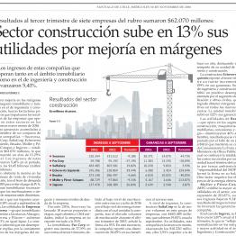 Sector construcción sube en 13% sus utilidades por mejoría en márgenes