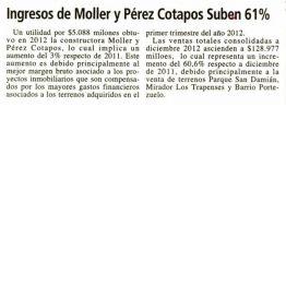 Ingresos de Moller y Pérez - Cotapos suben 61%